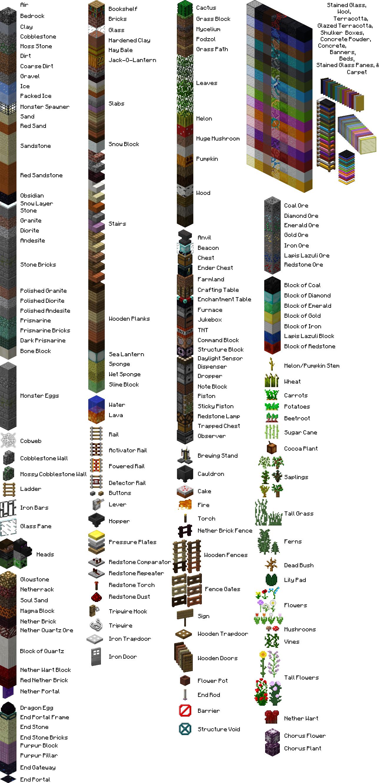 Minecraft wiki ubuntu fr - Couche diamant minecraft ...